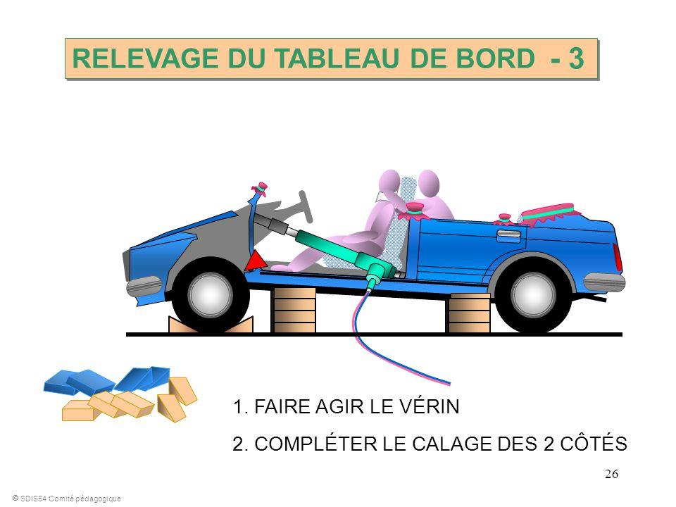 26 SDIS54 Comité pédagogique 1. FAIRE AGIR LE VÉRIN 2. COMPLÉTER LE CALAGE DES 2 CÔTÉS RELEVAGE DU TABLEAU DE BORD - 3