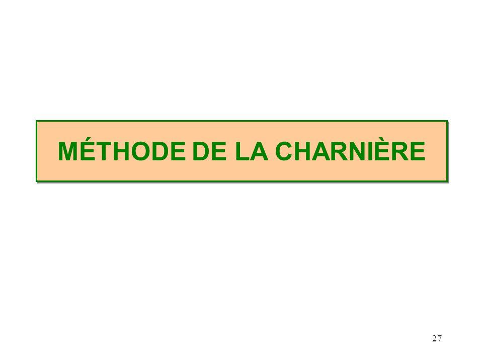 27 MÉTHODE DE LA CHARNIÈRE
