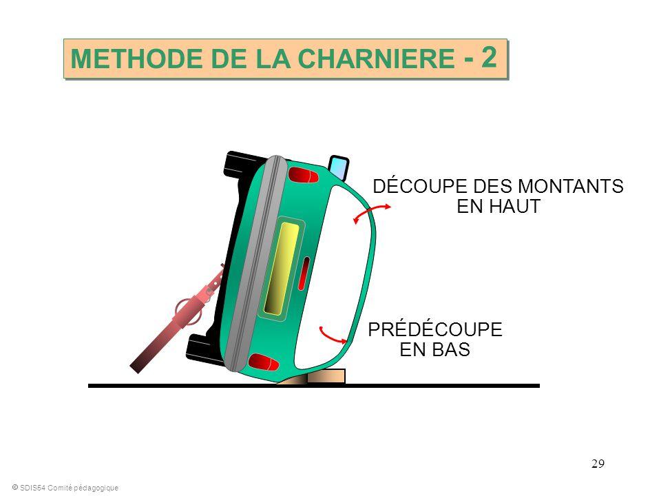 29 SDIS54 Comité pédagogique DÉCOUPE DES MONTANTS EN HAUT PRÉDÉCOUPE EN BAS METHODE DE LA CHARNIERE - 2