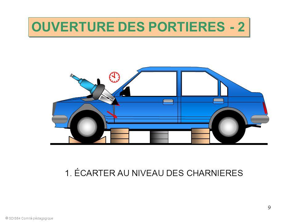 10 1.ÉCARTER AU NIVEAU DES CHARNIERES SDIS54 Comité pédagogique 2.