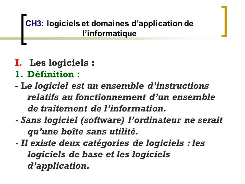 CH3: logiciels et domaines dapplication de linformatique I. Les logiciels : 1.Définition : - Le logiciel est un ensemble dinstructions relatifs au fon