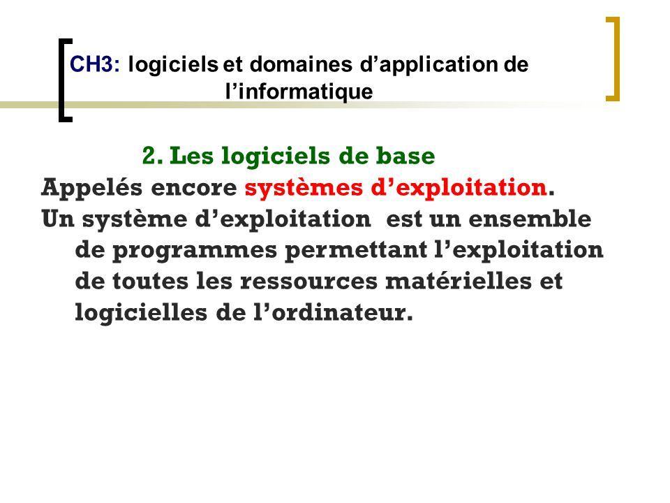 CH3: logiciels et domaines dapplication de linformatique 2. Les logiciels de base Appelés encore systèmes dexploitation. Un système dexploitation est