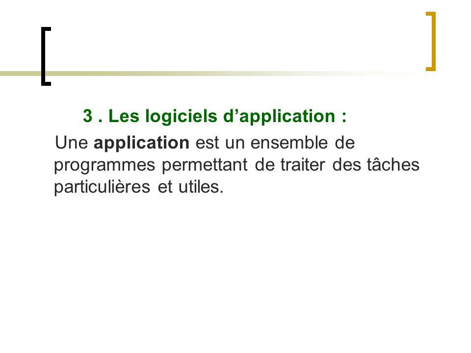 3. Les logiciels dapplication : Une application est un ensemble de programmes permettant de traiter des tâches particulières et utiles.