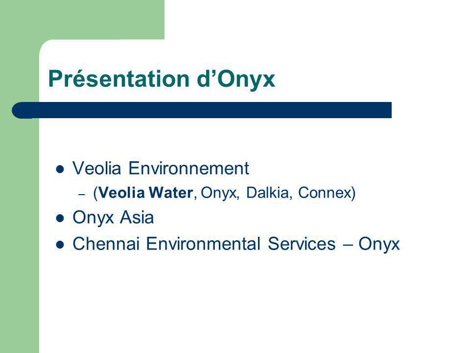 Présentation dOnyx Veolia Environnement – (Veolia Water, Onyx, Dalkia, Connex) Onyx Asia Chennai Environmental Services – Onyx