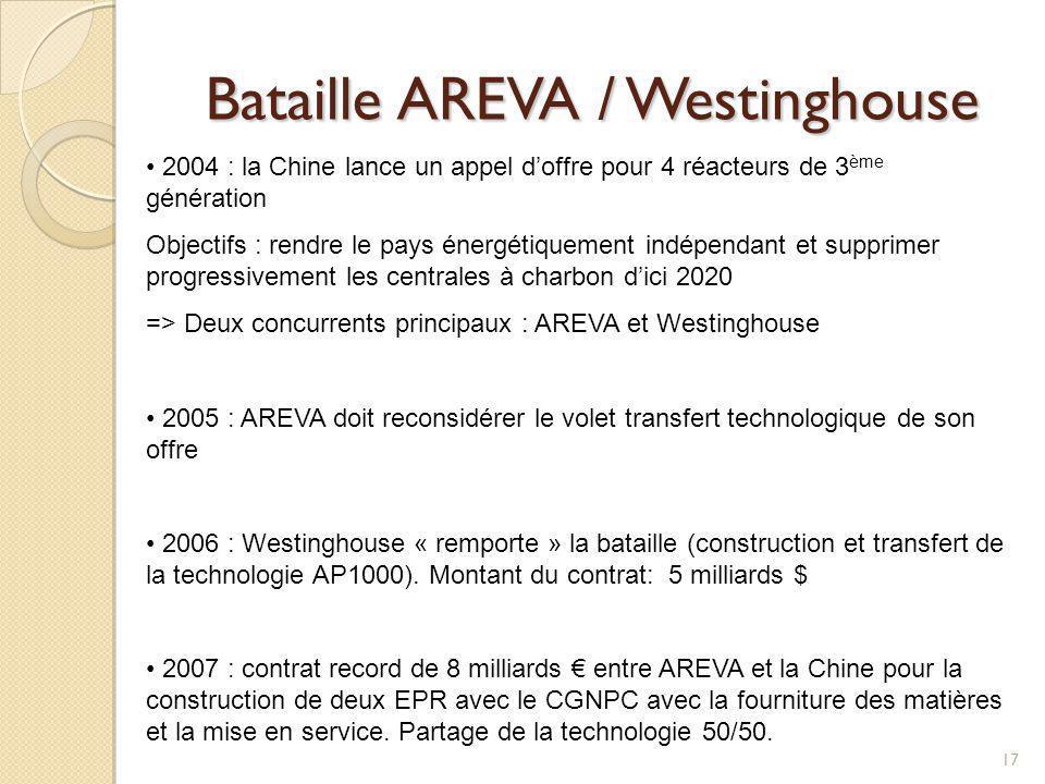 Bataille AREVA / Westinghouse 17 2004 : la Chine lance un appel doffre pour 4 réacteurs de 3 ème génération Objectifs : rendre le pays énergétiquement
