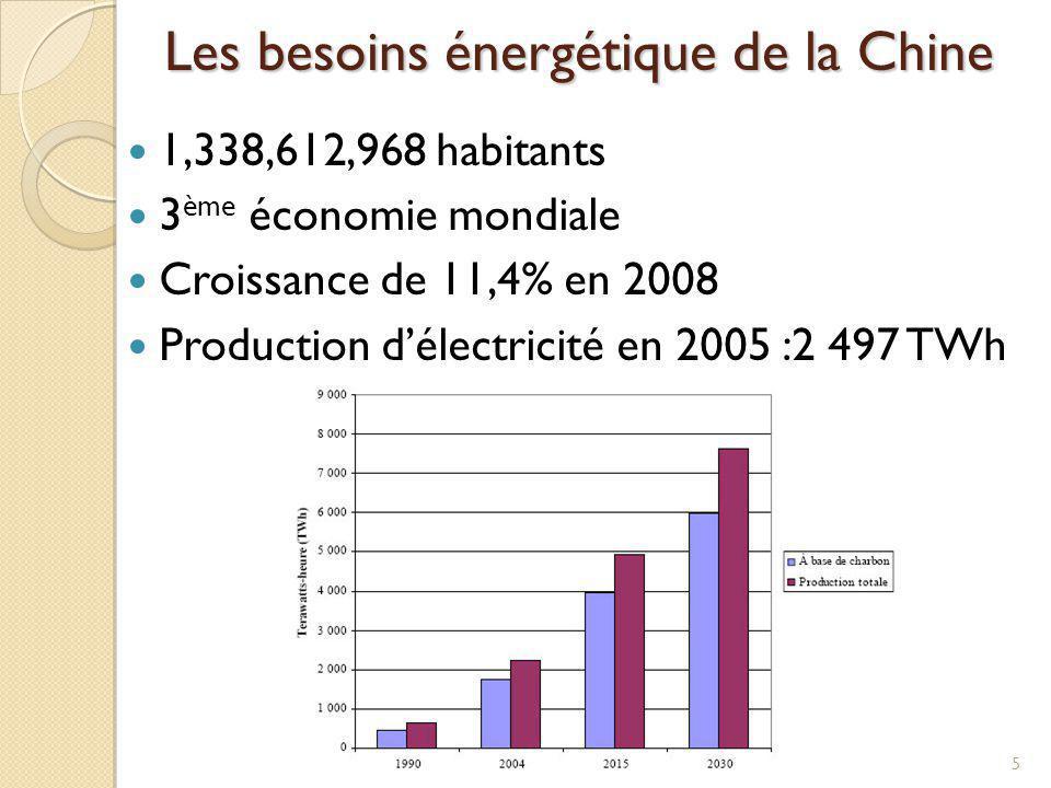 Les besoins énergétique de la Chine 1,338,612,968 habitants 3 ème économie mondiale Croissance de 11,4% en 2008 Production délectricité en 2005 :2 497