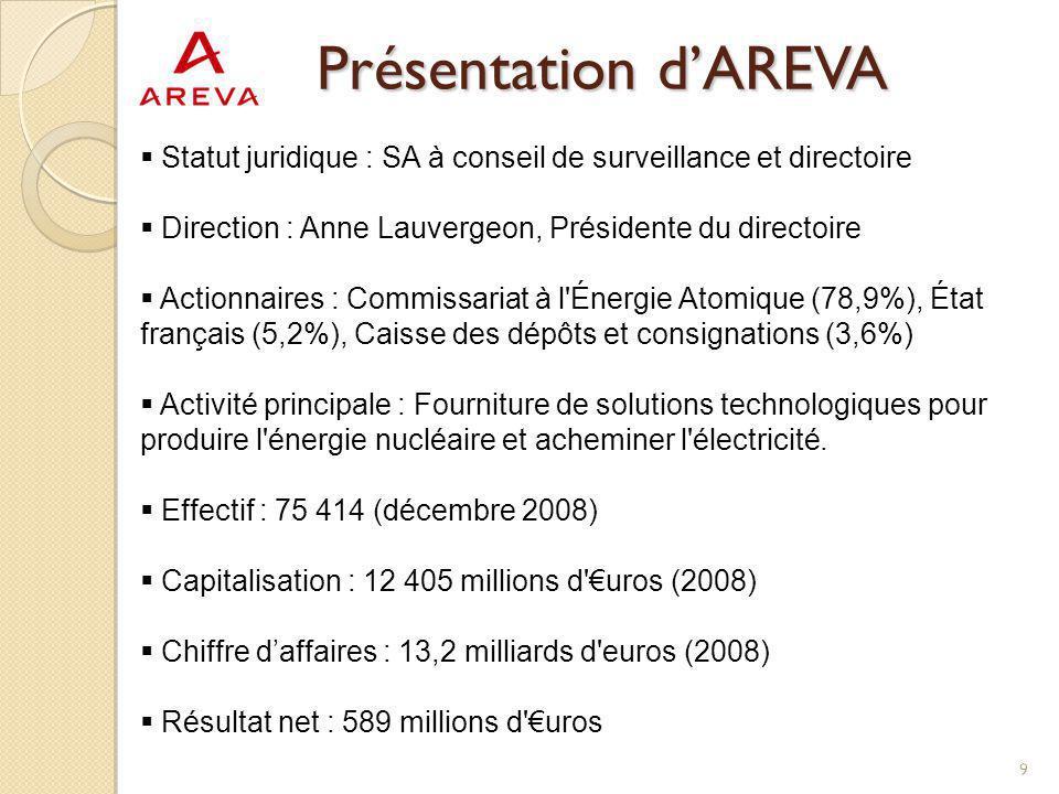 Présentation dAREVA 9 Statut juridique : SA à conseil de surveillance et directoire Direction : Anne Lauvergeon, Présidente du directoire Actionnaires