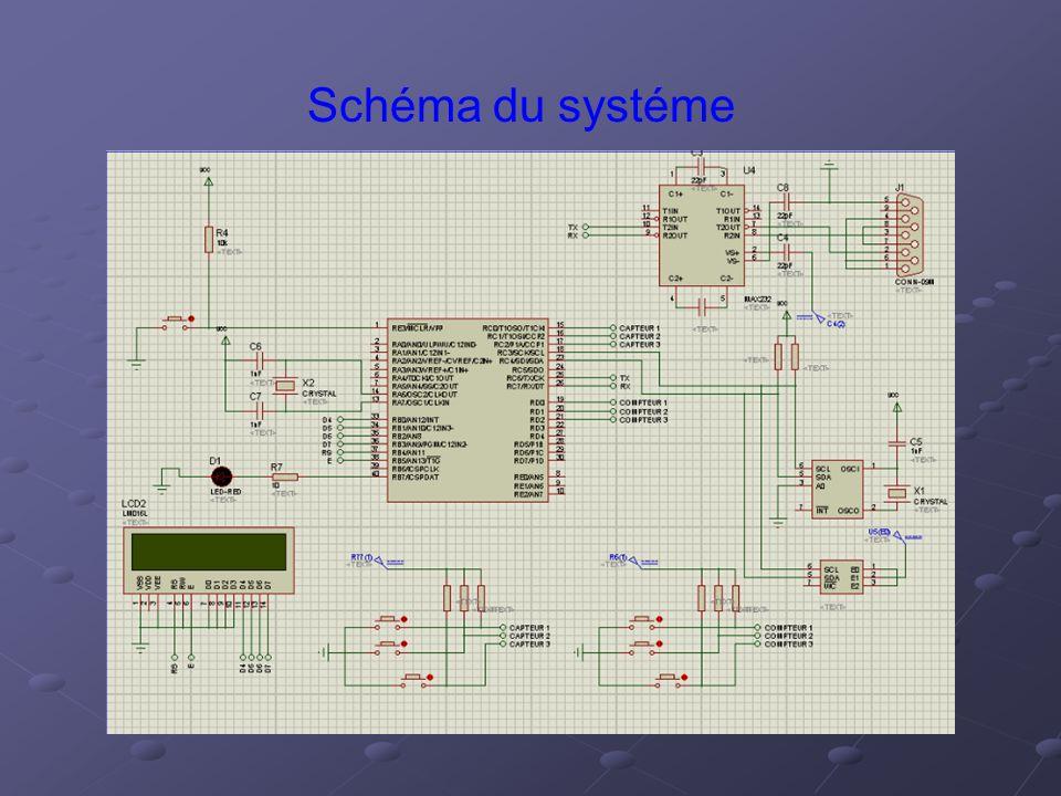 Materials utilisés Afficheur LCD 2 lignes 16 caractères en mode 4 bits Circuit PCF8583 utilisé en mode Horloge Mémoire EEPROM 24C64 Circuit MAX232