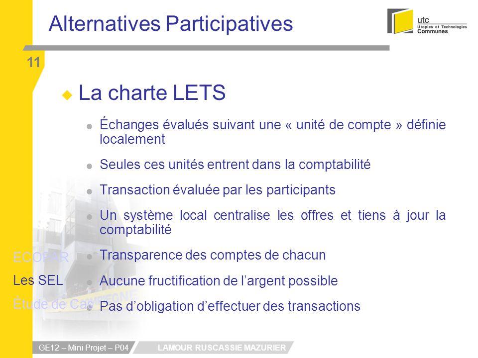 LAMOUR RUSCASSIE MAZURIER GE12 – Mini Projet – P04 Alternatives Participatives 11 La charte LETS Échanges évalués suivant une « unité de compte » défi