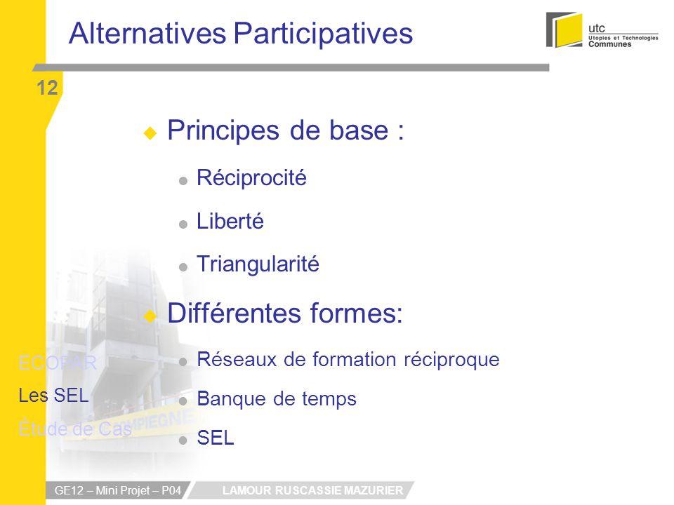 LAMOUR RUSCASSIE MAZURIER GE12 – Mini Projet – P04 Alternatives Participatives 12 Principes de base : Réciprocité Liberté Triangularité Différentes fo
