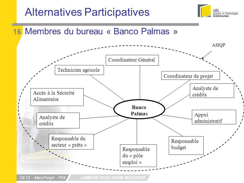 LAMOUR RUSCASSIE MAZURIER GE12 – Mini Projet – P04 Alternatives Participatives 16 Membres du bureau « Banco Palmas » Coordinateur de projetAnalyste de