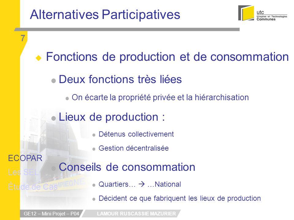 LAMOUR RUSCASSIE MAZURIER GE12 – Mini Projet – P04 Alternatives Participatives 18 Conclusions ECOPAR Les SEL Étude de Cas