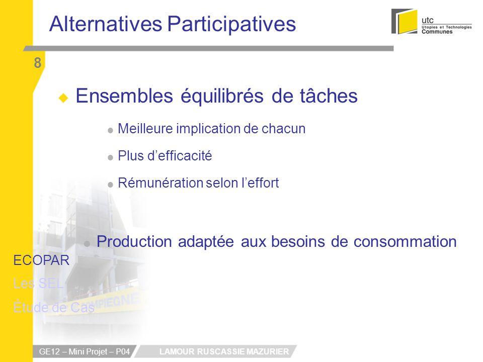 LAMOUR RUSCASSIE MAZURIER GE12 – Mini Projet – P04 Alternatives Participatives 8 Ensembles équilibrés de tâches Meilleure implication de chacun Plus d