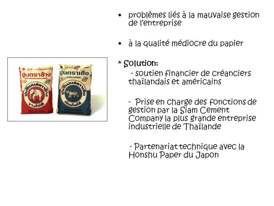problèmes liés à la mauvaise gestion de lentreprise à la qualité médiocre du papier * Solution: - soutien financier de créanciers thaïlandais et américains - Prise en charge des fonctions de gestion par la Siam Cement Company la plus grande entreprise industrielle de Thaïlande - Partenariat technique avec la Honshu Paper du Japon
