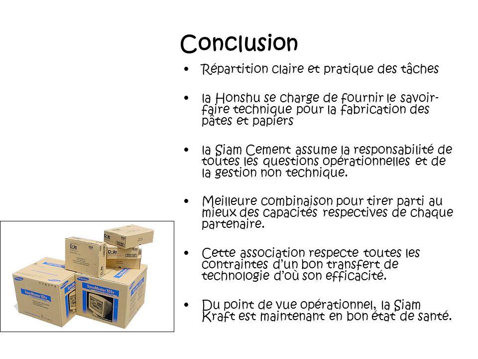 Conclusion Répartition claire et pratique des tâches la Honshu se charge de fournir le savoir- faire technique pour la fabrication des pâtes et papiers la Siam Cement assume la responsabilité de toutes les questions opérationnelles et de la gestion non technique.