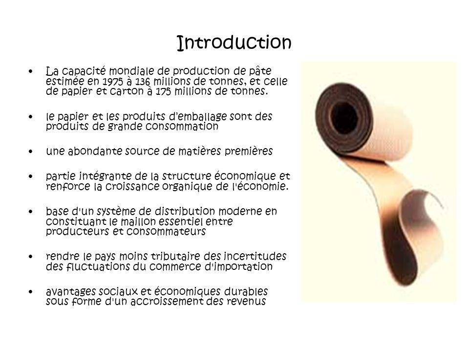 Introduction La capacité mondiale de production de pâte estimée en 1975 à 136 millions de tonnes, et celle de papier et carton à 175 millions de tonnes.