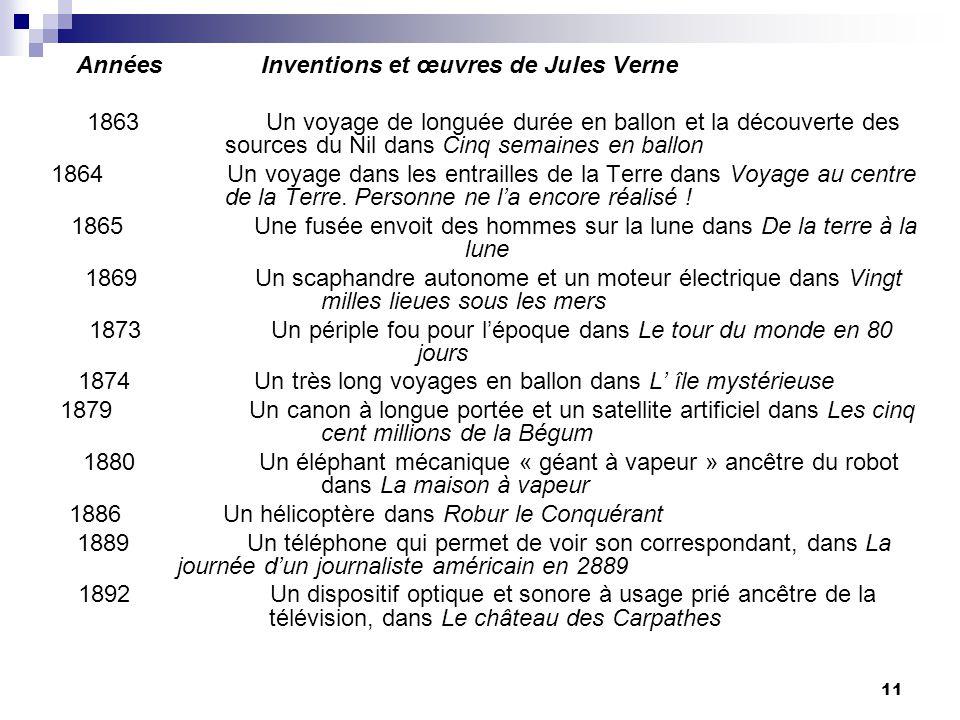 Années Inventions et œuvres de Jules Verne 1863 Un voyage de longuée durée en ballon et la découverte des sources du Nil dans Cinq semaines en ballon
