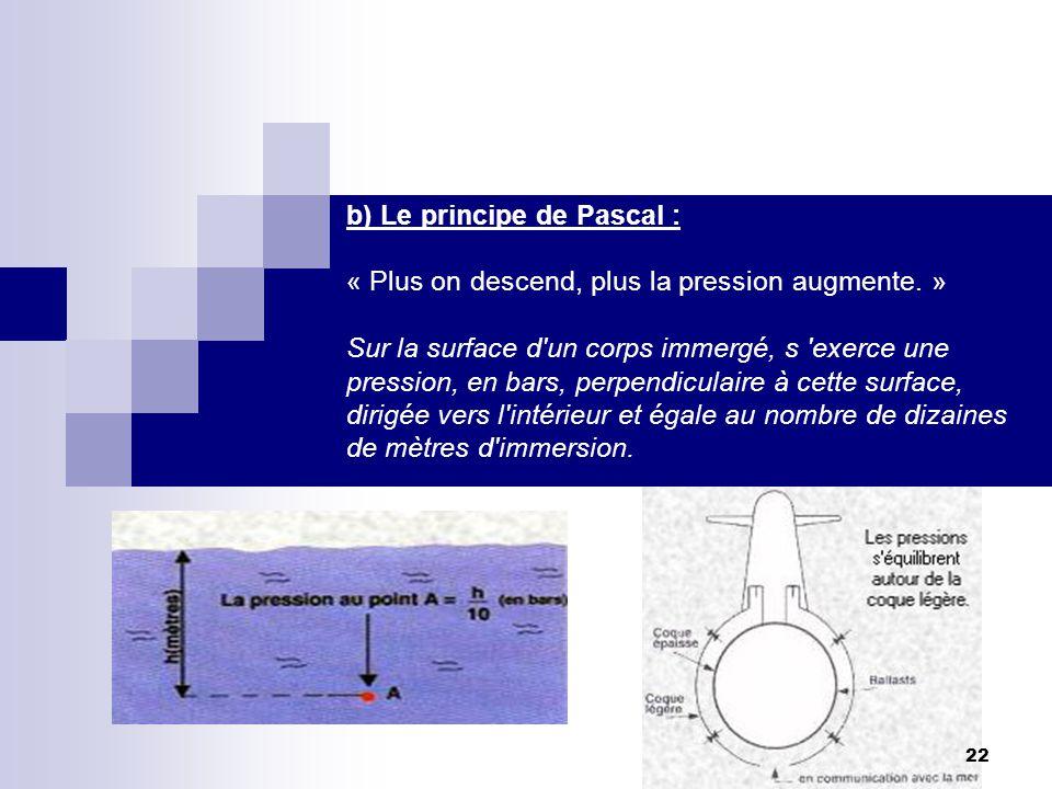 b) Le principe de Pascal : « Plus on descend, plus la pression augmente. » Sur la surface d'un corps immergé, s 'exerce une pression, en bars, perpend