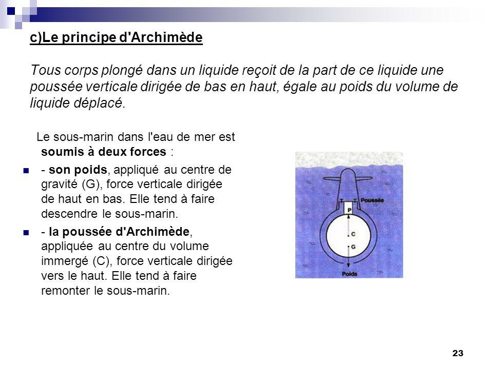 c)Le principe d'Archimède Tous corps plongé dans un liquide reçoit de la part de ce liquide une poussée verticale dirigée de bas en haut, égale au poi