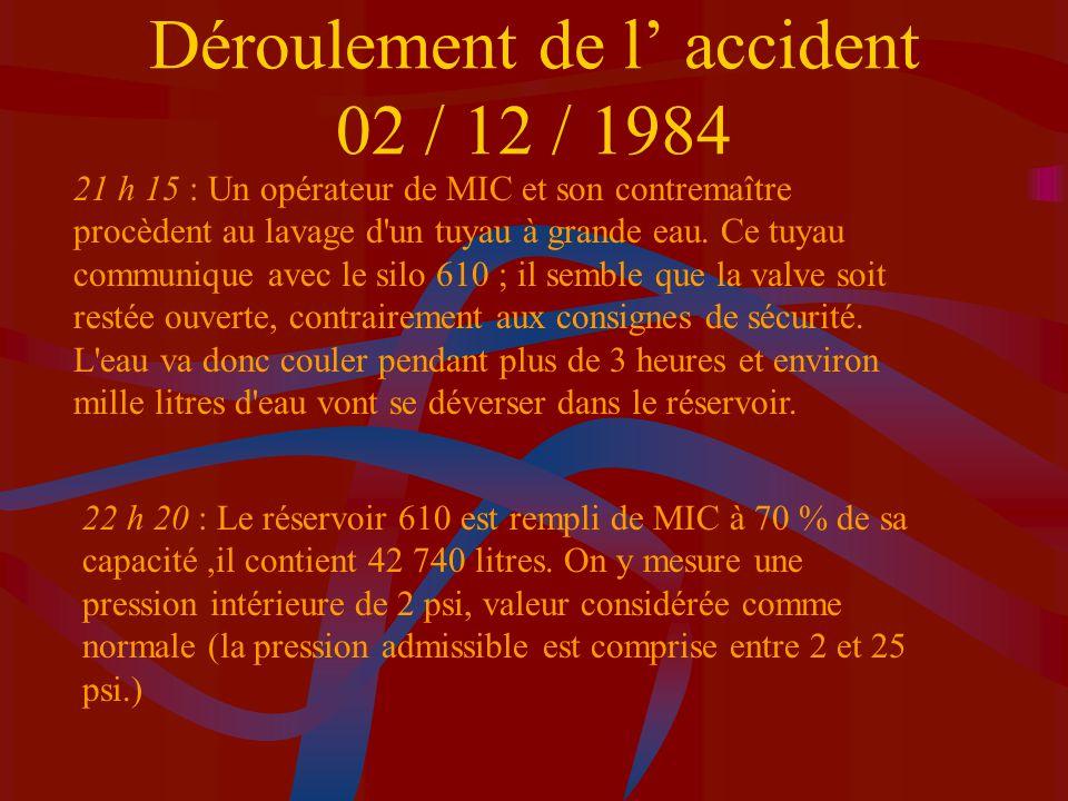 Déroulement de l accident 02 / 12 / 1984 21 h 15 : Un opérateur de MIC et son contremaître procèdent au lavage d'un tuyau à grande eau. Ce tuyau commu