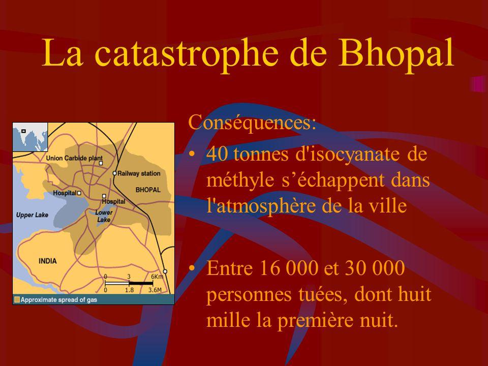 La catastrophe de Bhopal Conséquences: 40 tonnes d'isocyanate de méthyle séchappent dans l'atmosphère de la ville Entre 16 000 et 30 000 personnes tué