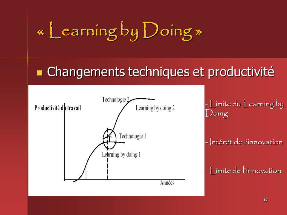 12 « Learning by Doing » Changements techniques et productivité Changements techniques et productivité - Limite du Learning by Doing - Intérêt de linn