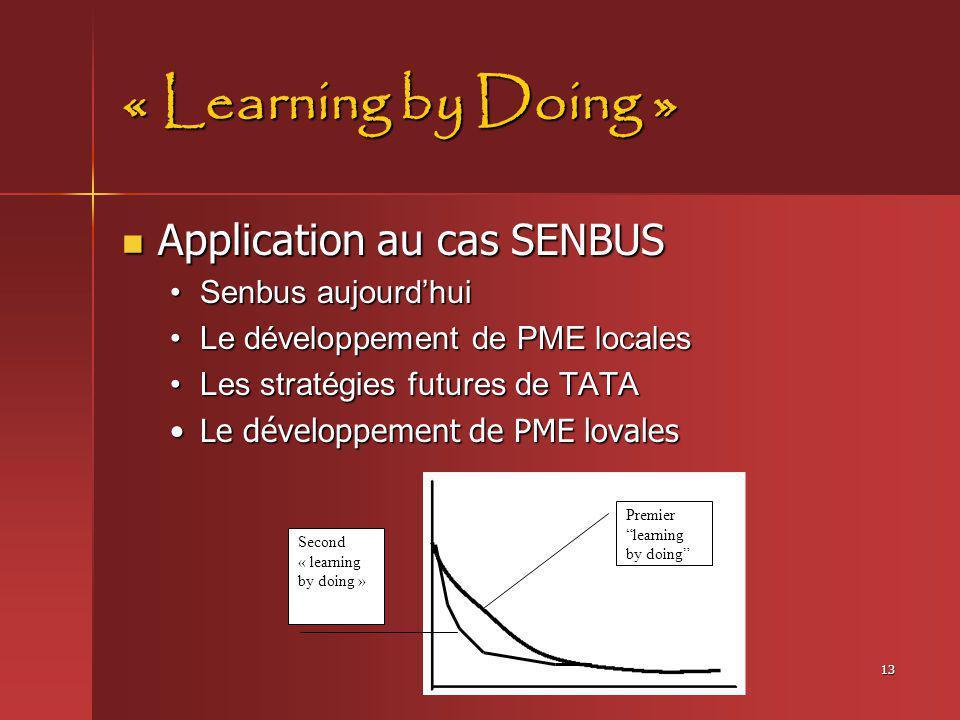 13 « Learning by Doing » Application au cas SENBUS Application au cas SENBUS Senbus aujourdhuiSenbus aujourdhui Le développement de PME localesLe déve