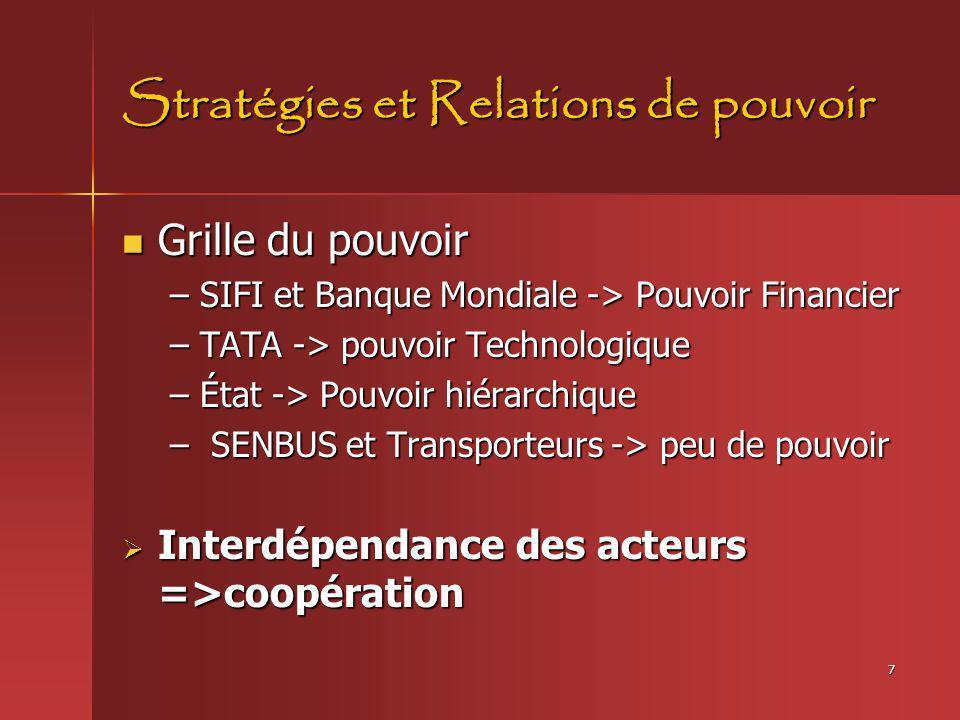 7 Stratégies et Relations de pouvoir Grille du pouvoir Grille du pouvoir –SIFI et Banque Mondiale -> Pouvoir Financier –TATA -> pouvoir Technologique