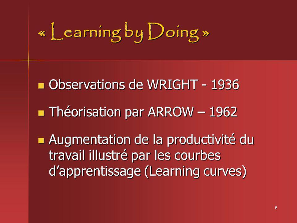 9 « Learning by Doing » Observations de WRIGHT - 1936 Observations de WRIGHT - 1936 Théorisation par ARROW – 1962 Théorisation par ARROW – 1962 Augmen