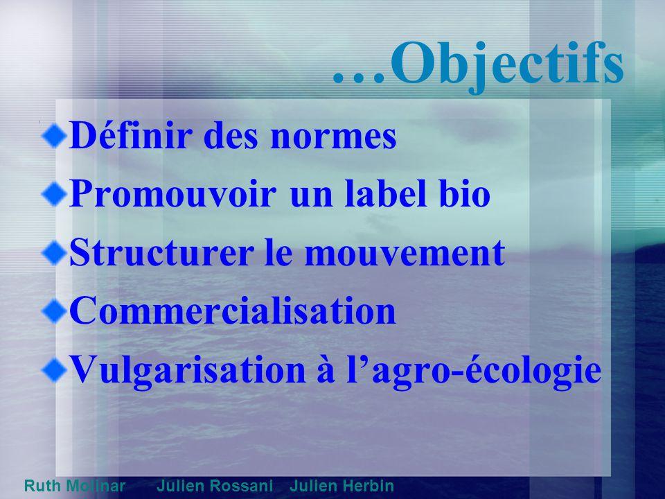 …Objectifs Définir des normes Promouvoir un label bio Structurer le mouvement Commercialisation Vulgarisation à lagro-écologie Ruth MolinarJulien RossaniJulien Herbin
