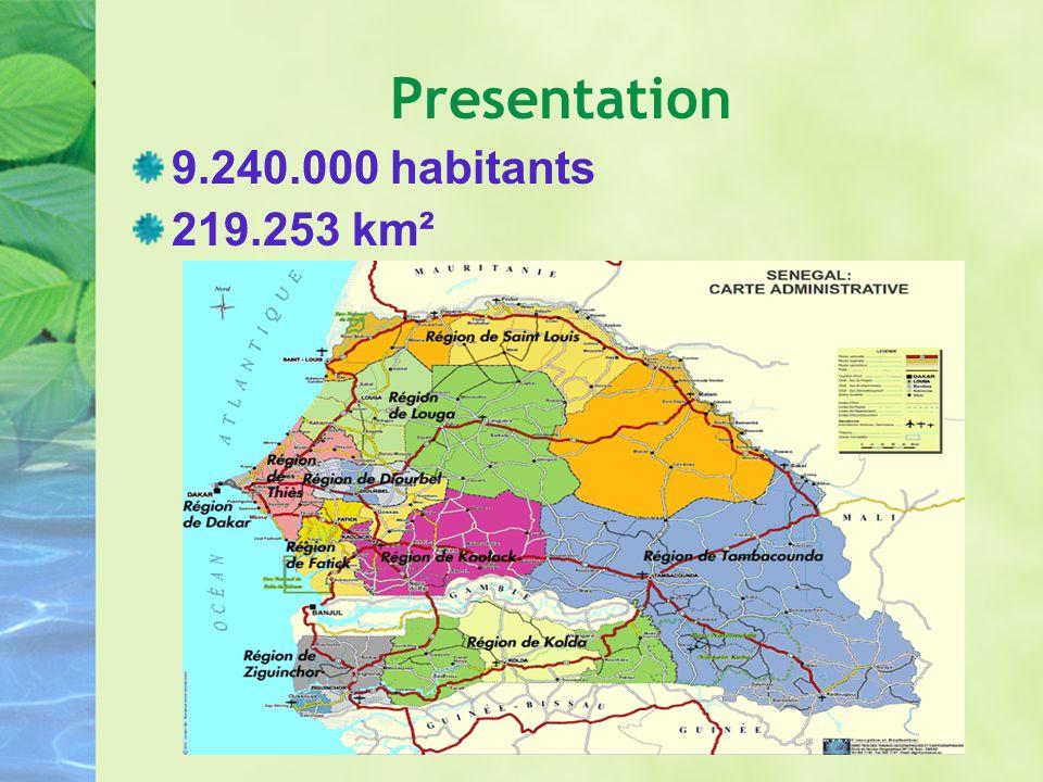 Presentation 9.240.000 habitants 219.253 km²