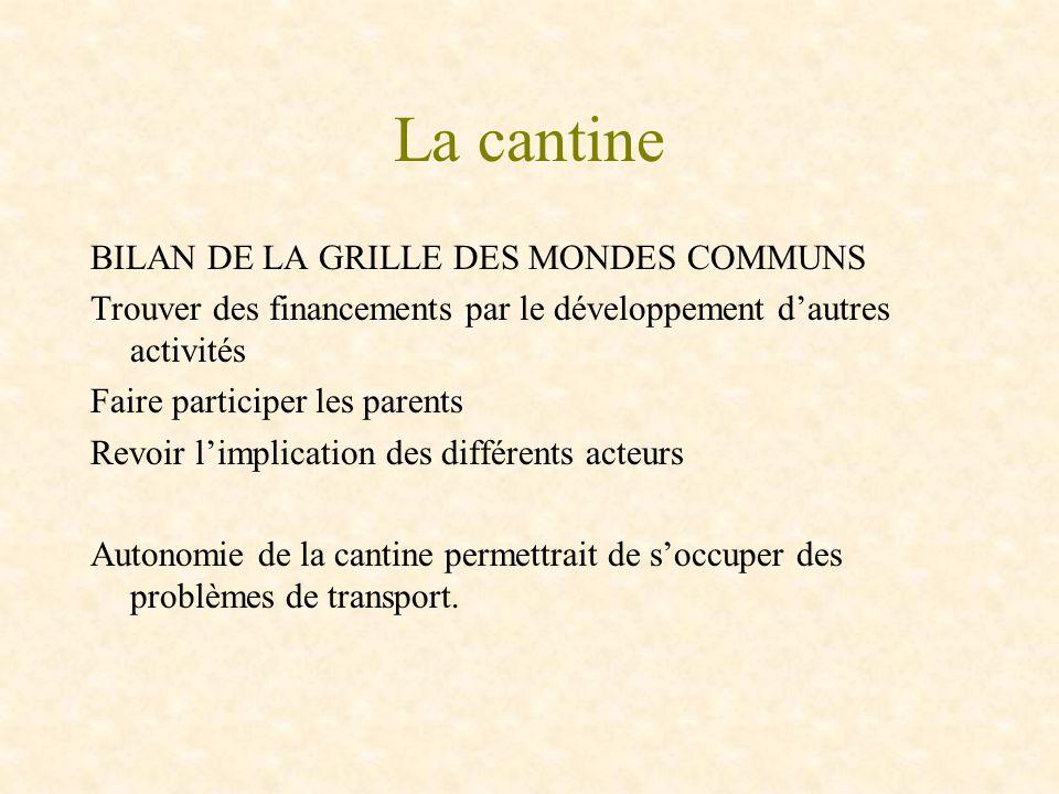 La cantine BILAN DE LA GRILLE DES MONDES COMMUNS Trouver des financements par le développement dautres activités Faire participer les parents Revoir l