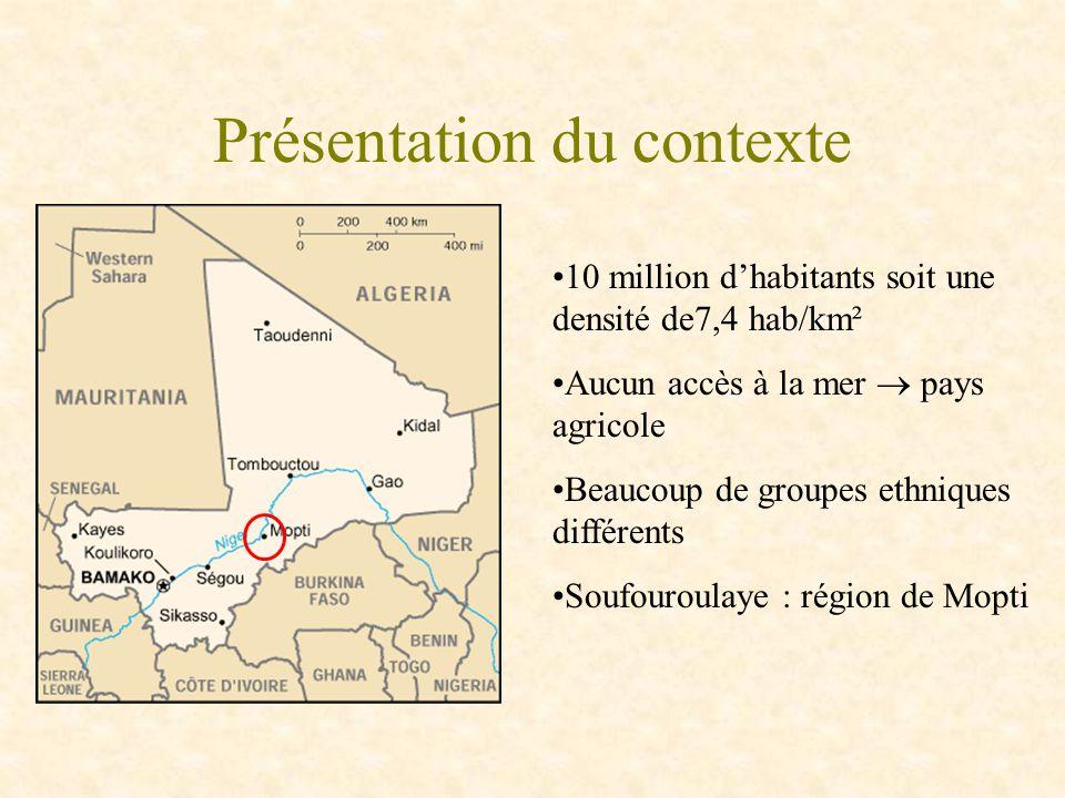 Présentation du contexte 10 million dhabitants soit une densité de7,4 hab/km² Aucun accès à la mer pays agricole Beaucoup de groupes ethniques différe