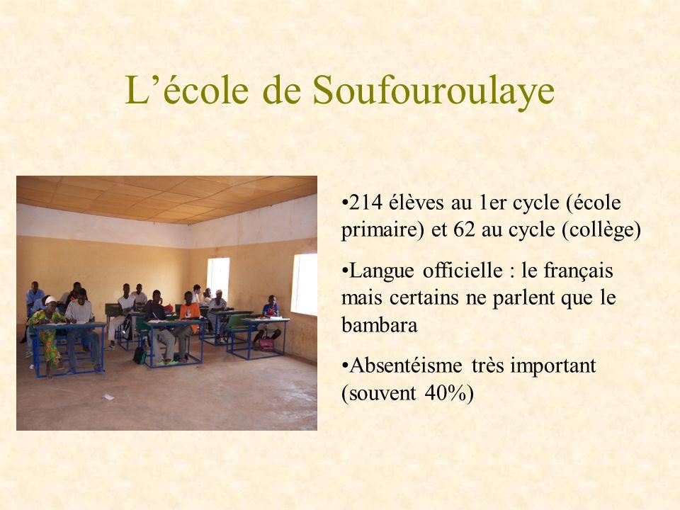 Lécole de Soufouroulaye 214 élèves au 1er cycle (école primaire) et 62 au cycle (collège) Langue officielle : le français mais certains ne parlent que