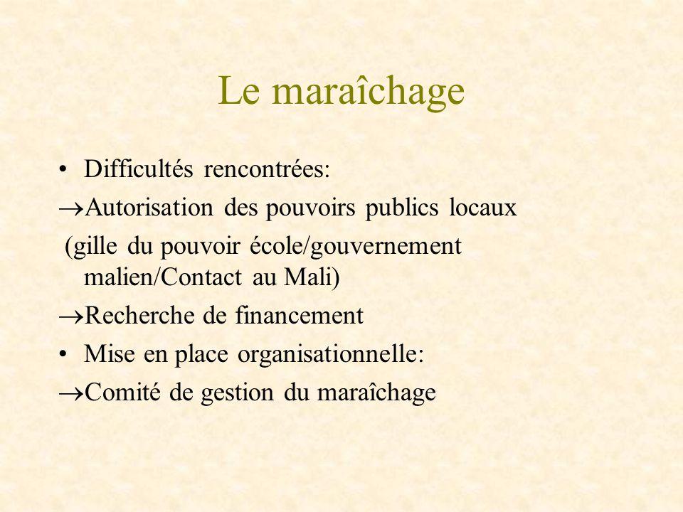 Le maraîchage Difficultés rencontrées: Autorisation des pouvoirs publics locaux (gille du pouvoir école/gouvernement malien/Contact au Mali) Recherche