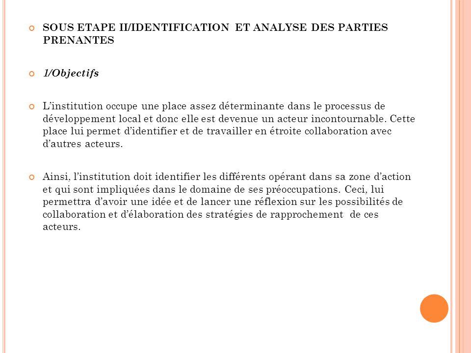SOUS ETAPE II/IDENTIFICATION ET ANALYSE DES PARTIES PRENANTES 1/Objectifs Linstitution occupe une place assez déterminante dans le processus de dévelo