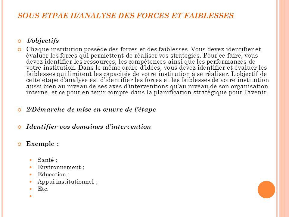 SOUS ETPAE II/ANALYSE DES FORCES ET FAIBLESSES 1/objectifs Chaque institution possède des forces et des faiblesses. Vous devez identifier et évaluer l
