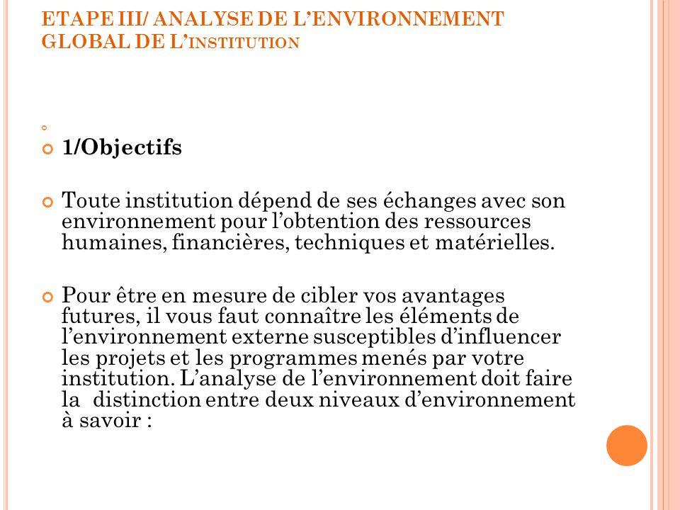 ETAPE III/ ANALYSE DE LENVIRONNEMENT GLOBAL DE L INSTITUTION 1/Objectifs Toute institution dépend de ses échanges avec son environnement pour lobtenti