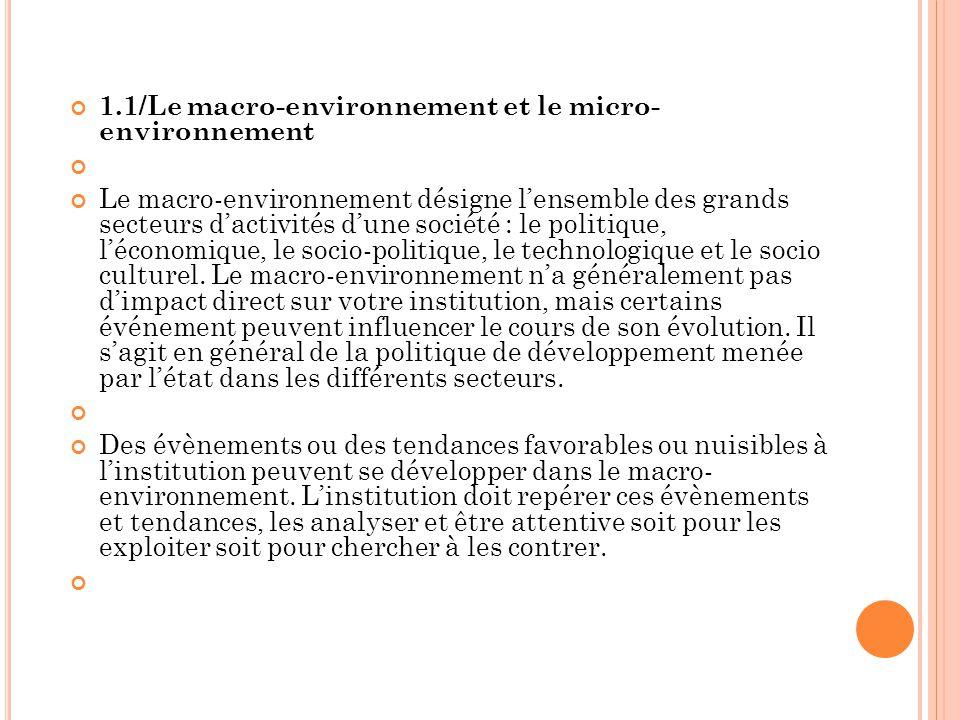 1.1/Le macro-environnement et le micro- environnement Le macro-environnement désigne lensemble des grands secteurs dactivités dune société : le politi
