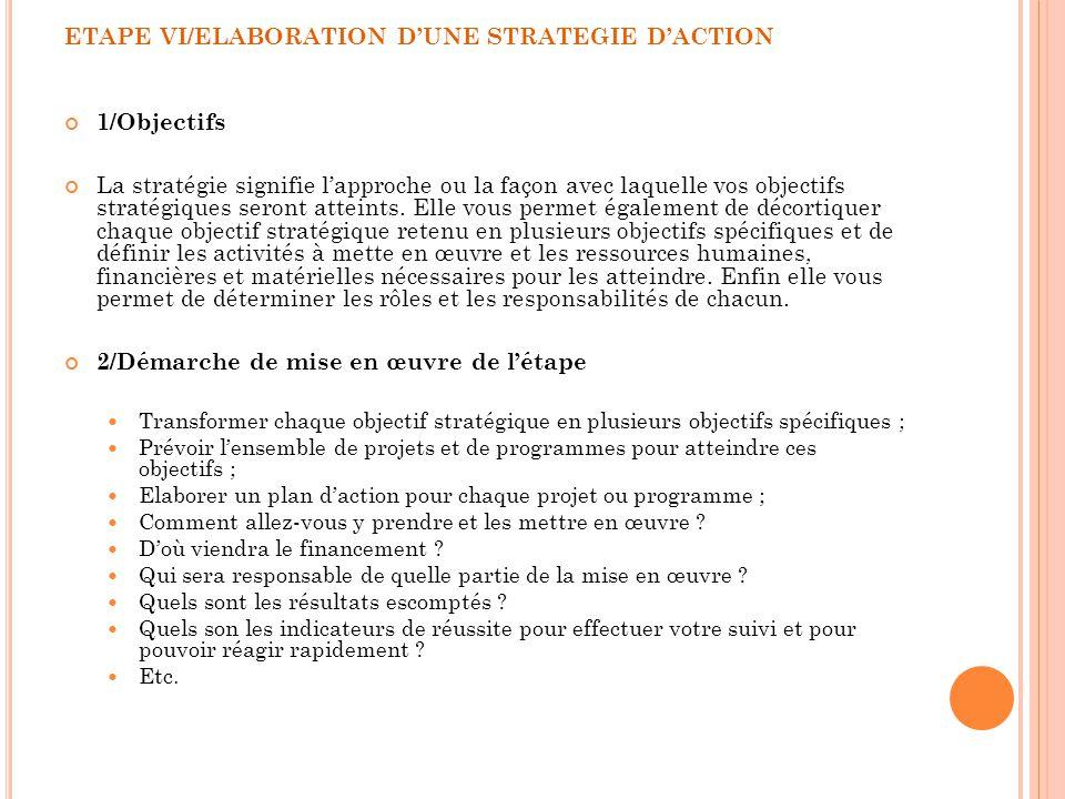 ETAPE VI/ELABORATION DUNE STRATEGIE DACTION 1/Objectifs La stratégie signifie lapproche ou la façon avec laquelle vos objectifs stratégiques seront at