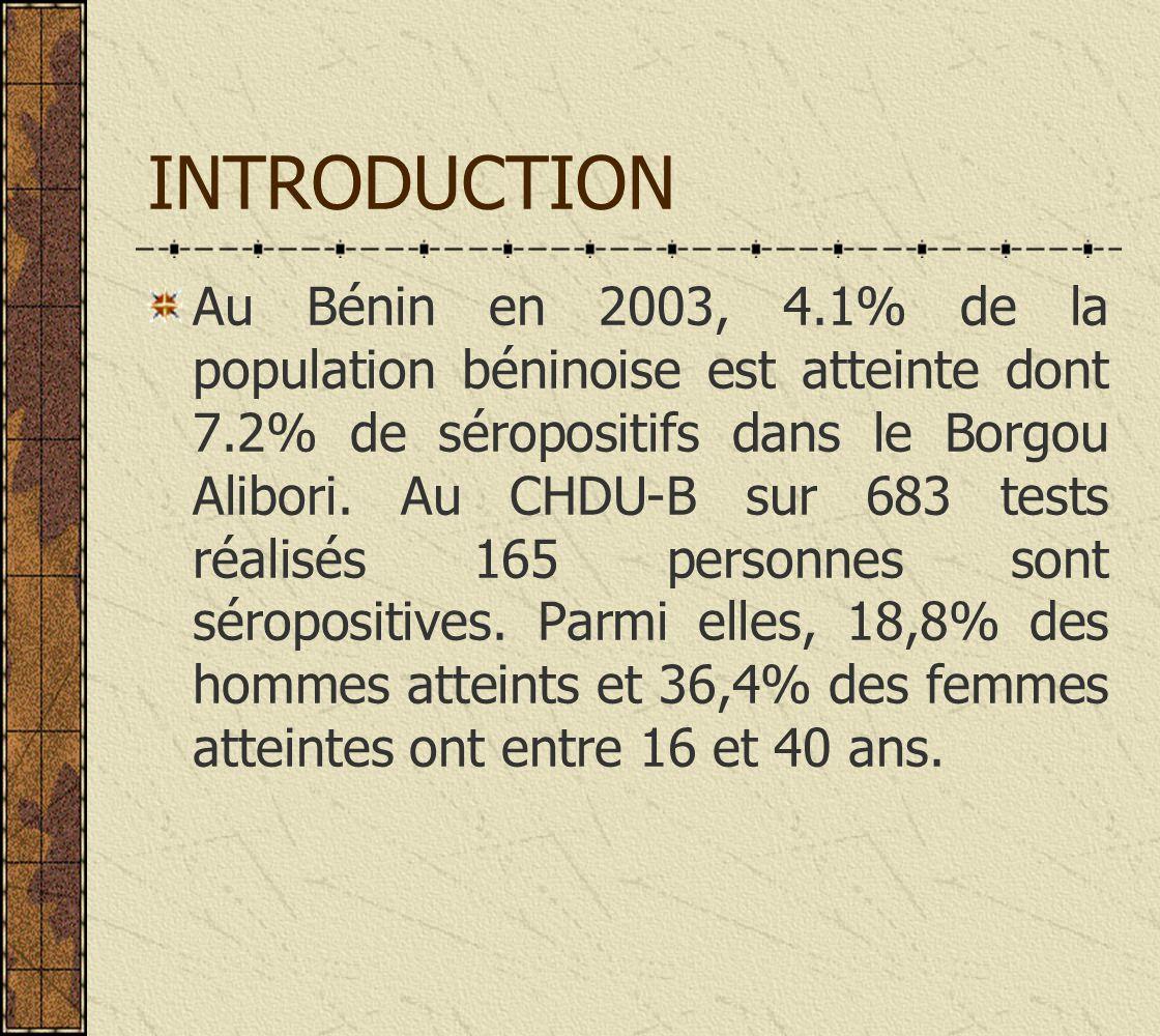 INTRODUCTION Au Bénin en 2003, 4.1% de la population béninoise est atteinte dont 7.2% de séropositifs dans le Borgou Alibori.
