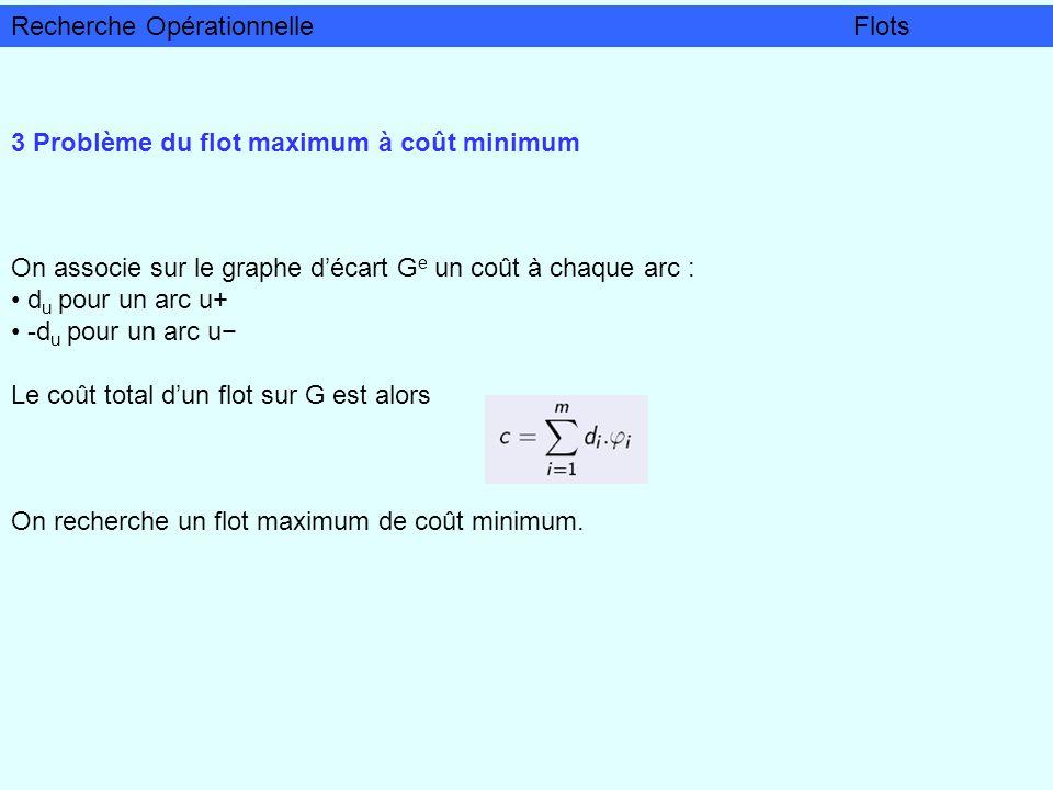 3 Problème du flot maximum à coût minimum On associe sur le graphe décart G e un coût à chaque arc : d u pour un arc u+ -d u pour un arc u Le coût total dun flot sur G est alors On recherche un flot maximum de coût minimum.