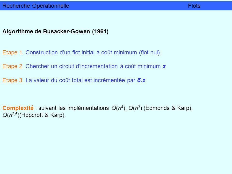 Algorithme de Busacker-Gowen (1961) Etape 1. Construction dun flot initial à coût minimum (flot nul). Etape 2. Chercher un circuit dincrémentation à c