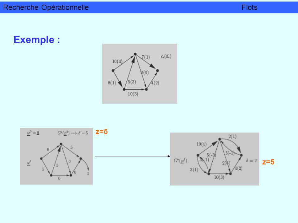 Exemple : z=5 Recherche OpérationnelleFlots