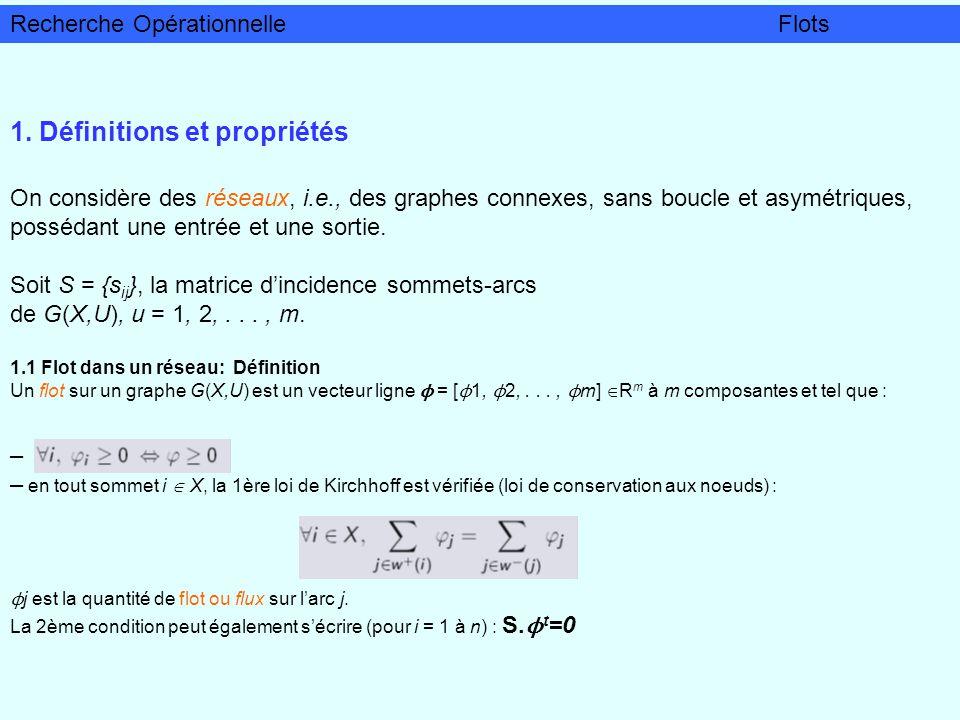 1.2 Flot : Propriétés - Opérations : Soient ϕ, ϕ 1 et ϕ 2 des flots sur G(X,U) et k R+ k.
