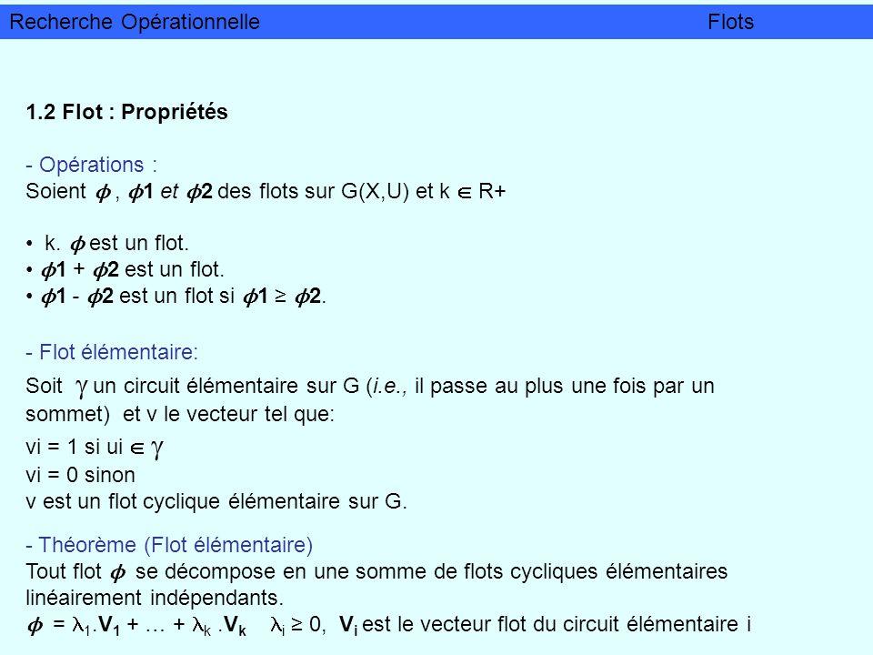 1.2 Flot : Propriétés - Opérations : Soient ϕ, ϕ 1 et ϕ 2 des flots sur G(X,U) et k R+ k. ϕ est un flot. ϕ 1 + ϕ 2 est un flot. ϕ 1 - ϕ 2 est un flot
