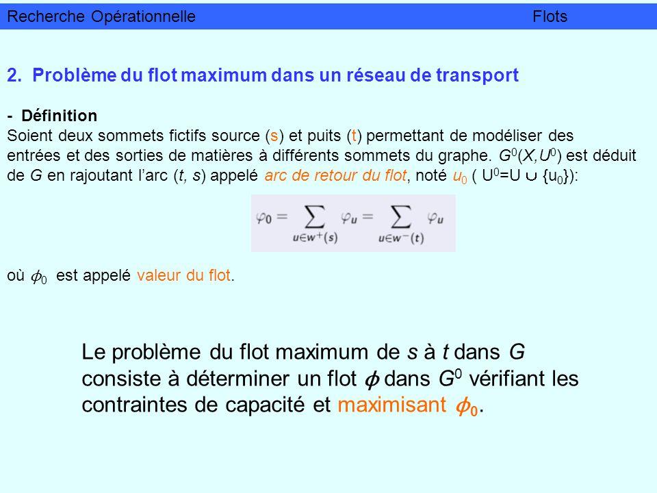 2. Problème du flot maximum dans un réseau de transport - Définition Soient deux sommets fictifs source (s) et puits (t) permettant de modéliser des e