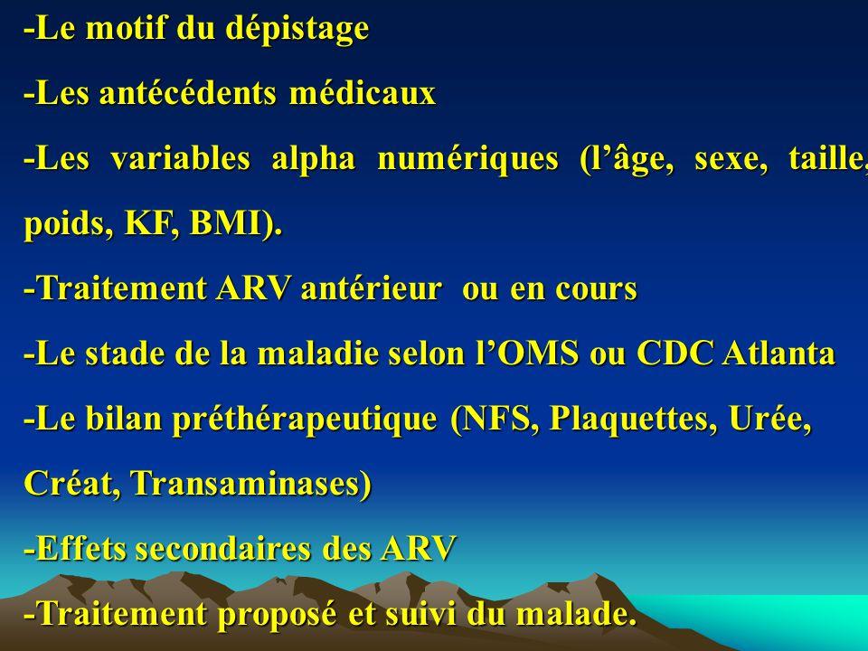 -Le motif du dépistage -Les antécédents médicaux -Les variables alpha numériques (lâge, sexe, taille, poids, KF, BMI).