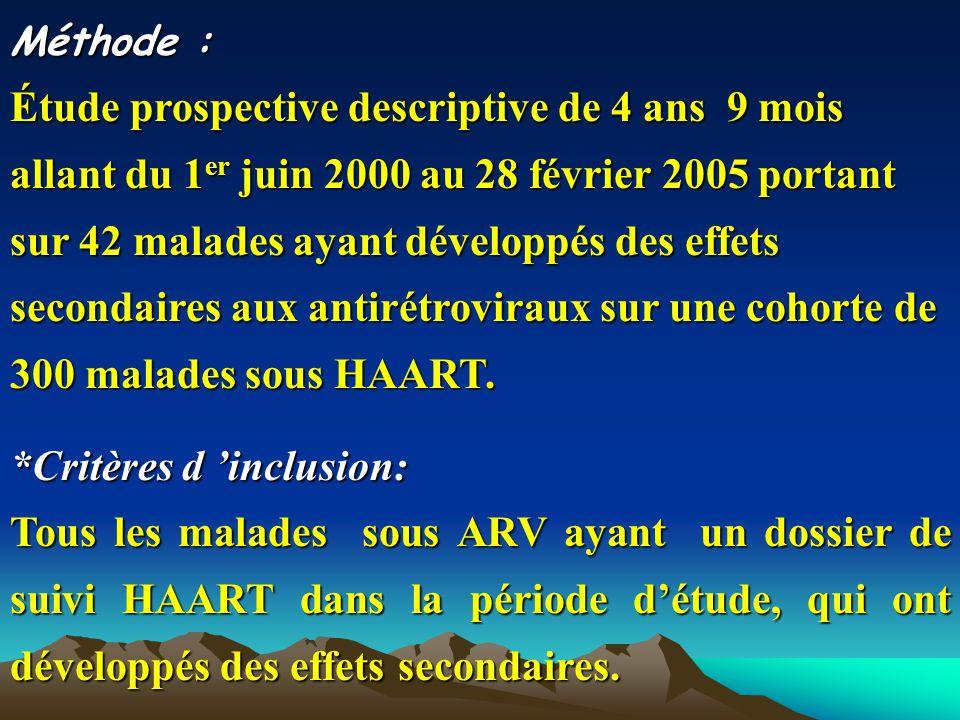 Méthode : Étude prospective descriptive de 4 ans 9 mois allant du 1 er juin 2000 au 28 février 2005 portant sur 42 malades ayant développés des effets secondaires aux antirétroviraux sur une cohorte de 300 malades sous HAART.
