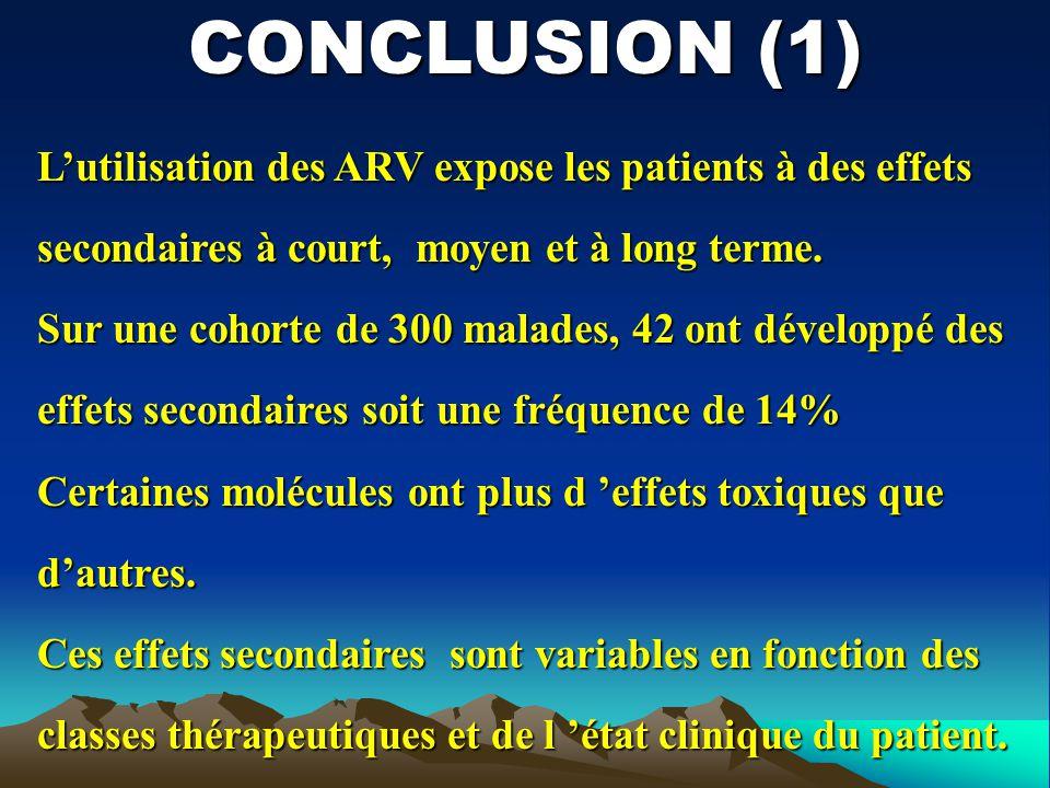 Lutilisation des ARV expose les patients à des effets secondaires à court, moyen et à long terme.